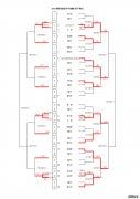 2015博彩業乒乓球賽賽果(更新至4月10日)