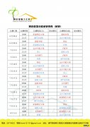 2015博彩從業員籃球賽賽程(更新至6月22日)