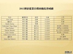 2015年度博彩從業員環山跑比賽成績